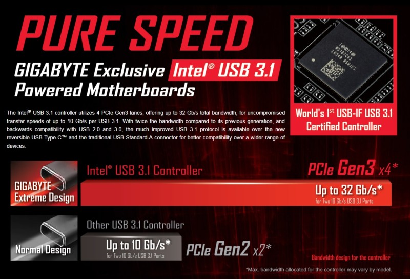 Caracteristicas-Z170X-GAMING-G1-Gigabyte-1