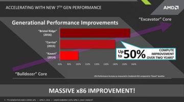 AMD esta lanzando 6 nuevas APU en el mes de junio, para placas madre AM4  2