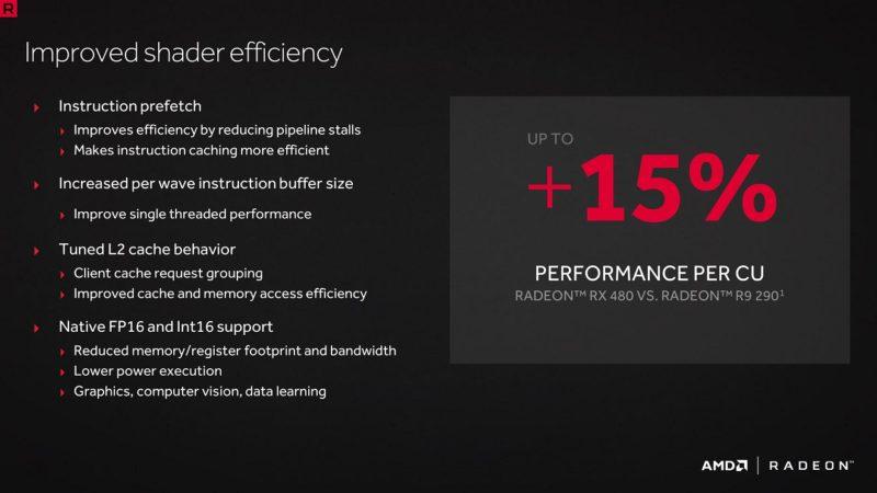 Arquitectura-AMD-Radeon-RX-480-2