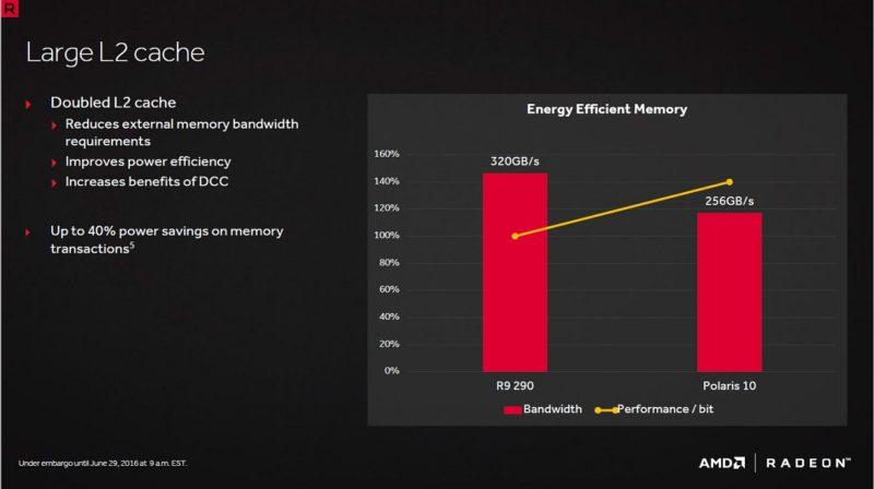 Arquitectura-AMD-Radeon-RX-480-3