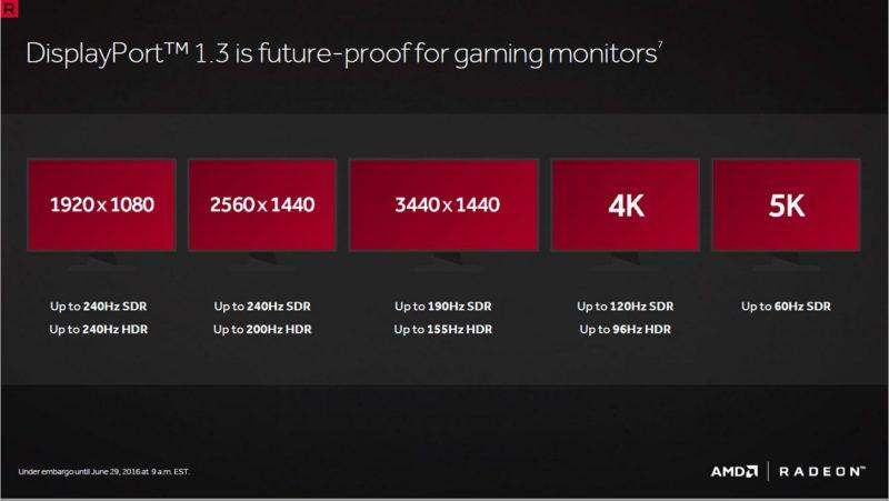 Arquitectura-AMD-Radeon-RX-480-4