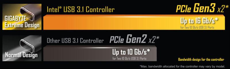 Caracteristicas-Gigabyte-Z170X-UD3-1