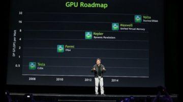 La próxima generación de tarjetas de vídeo, NVIDIA Volta, podría llegar en mayo de 2017