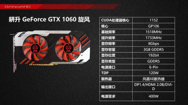 Se confirma una GTX 1060 de 3GB 2