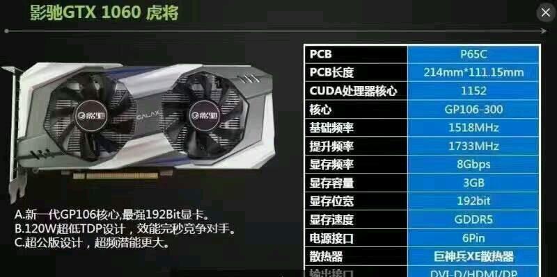 Se confirma una GTX 1060 de 3GB  4