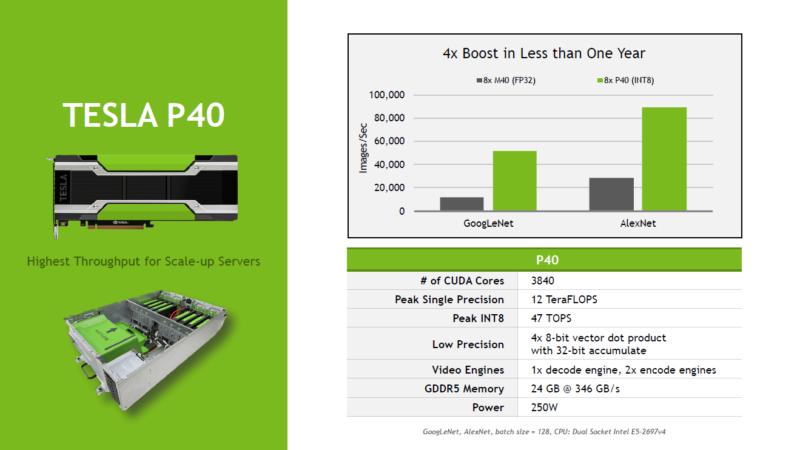 nvidia-anuncia-las-nuevas-tesla-p40-y-p4-basado-en-pascal-2