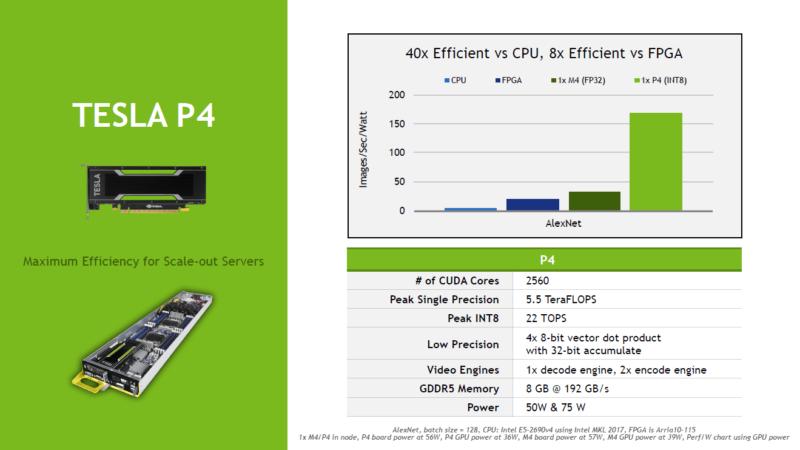 nvidia-anuncia-las-nuevas-tesla-p40-y-p4-basado-en-pascal-3